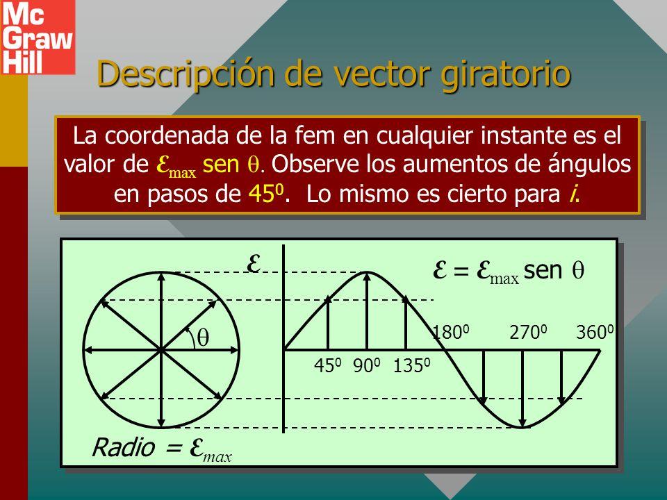 Descripción de vector giratorio
