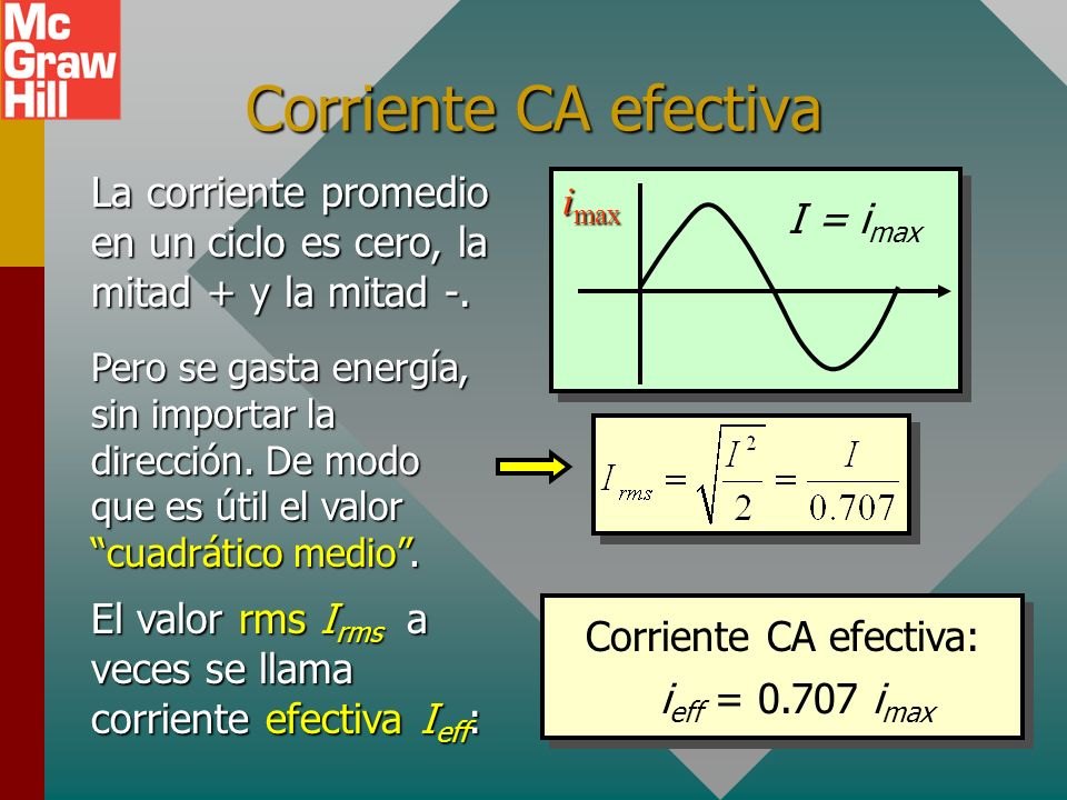 Corriente CA efectiva: