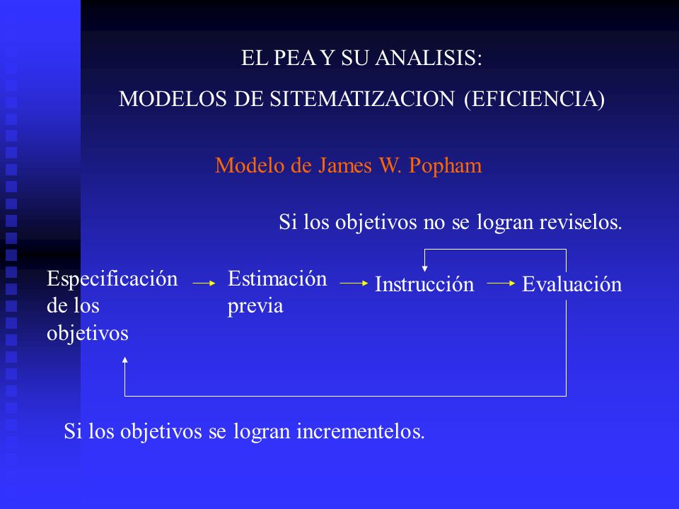 MODELOS DE SITEMATIZACION (EFICIENCIA)