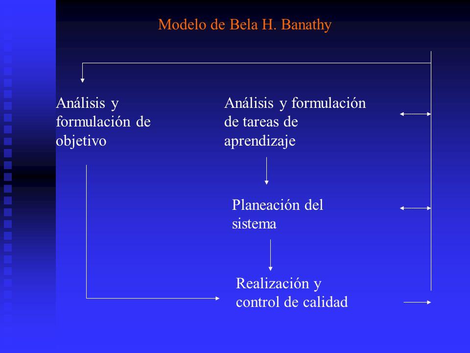 Modelo de Bela H. Banathy