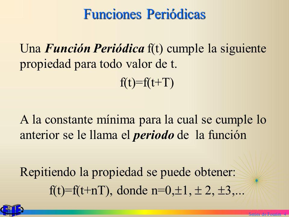 f(t)=f(t+nT), donde n=0,1,  2, 3,...