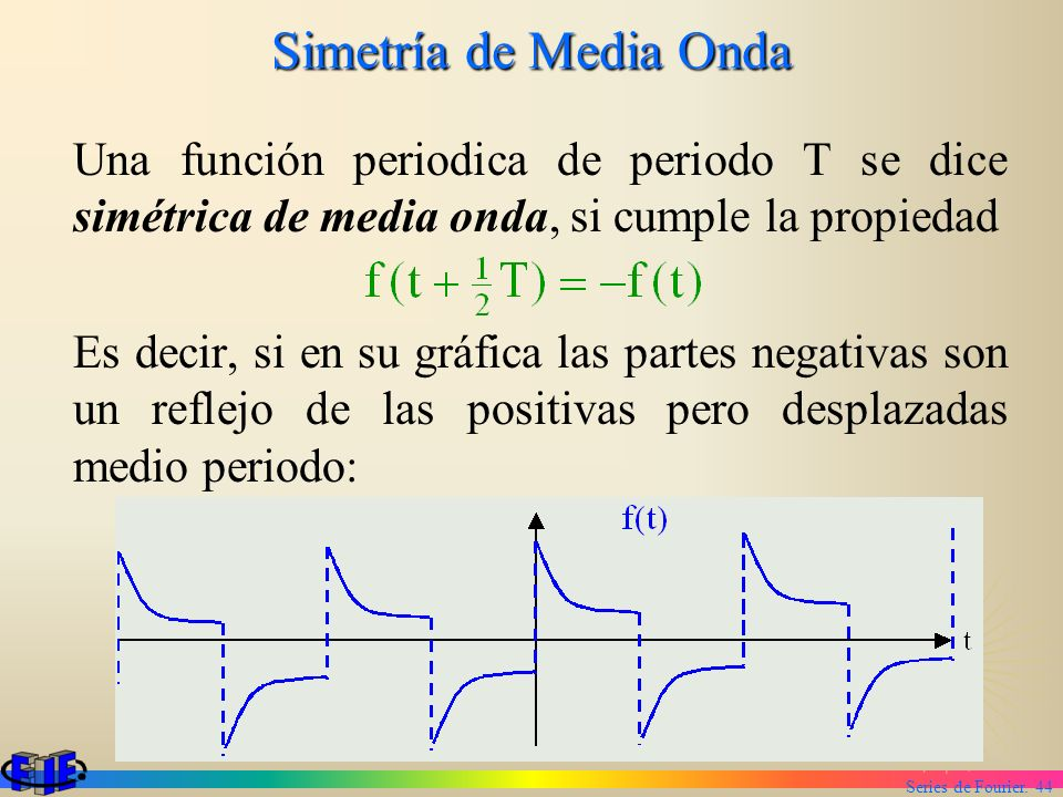Simetría de Media Onda Una función periodica de periodo T se dice simétrica de media onda, si cumple la propiedad.