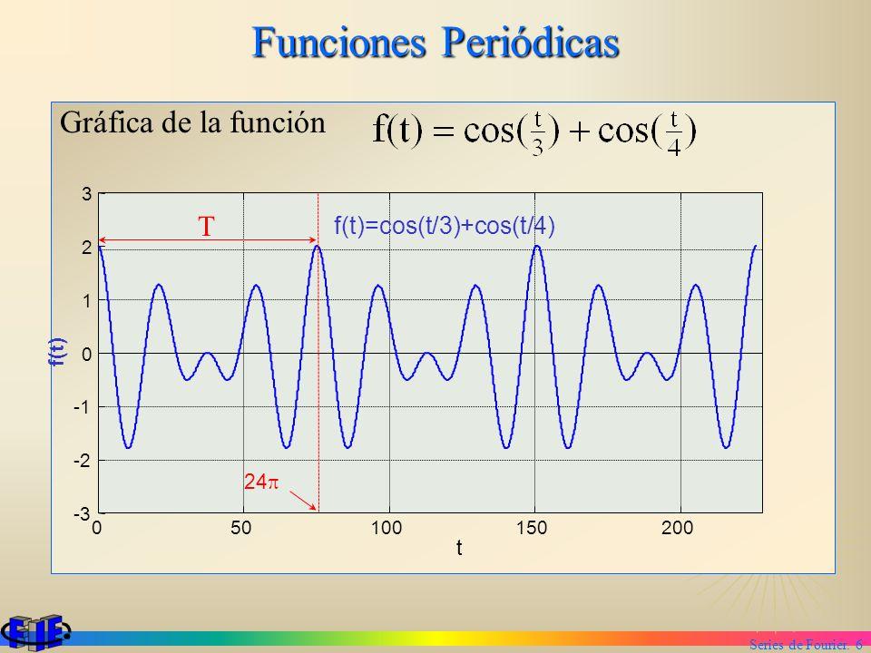Funciones Periódicas Gráfica de la función T f(t)=cos(t/3)+cos(t/4)