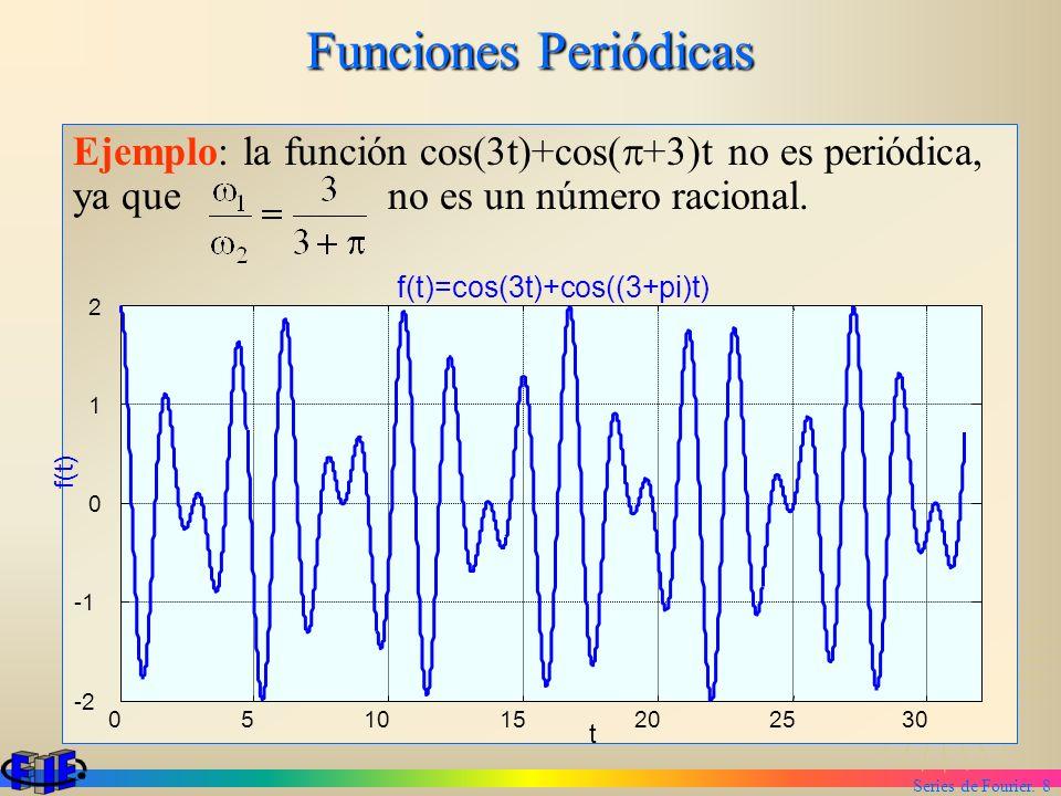 Funciones PeriódicasEjemplo: la función cos(3t)+cos(p+3)t no es periódica, ya que no es un número racional.
