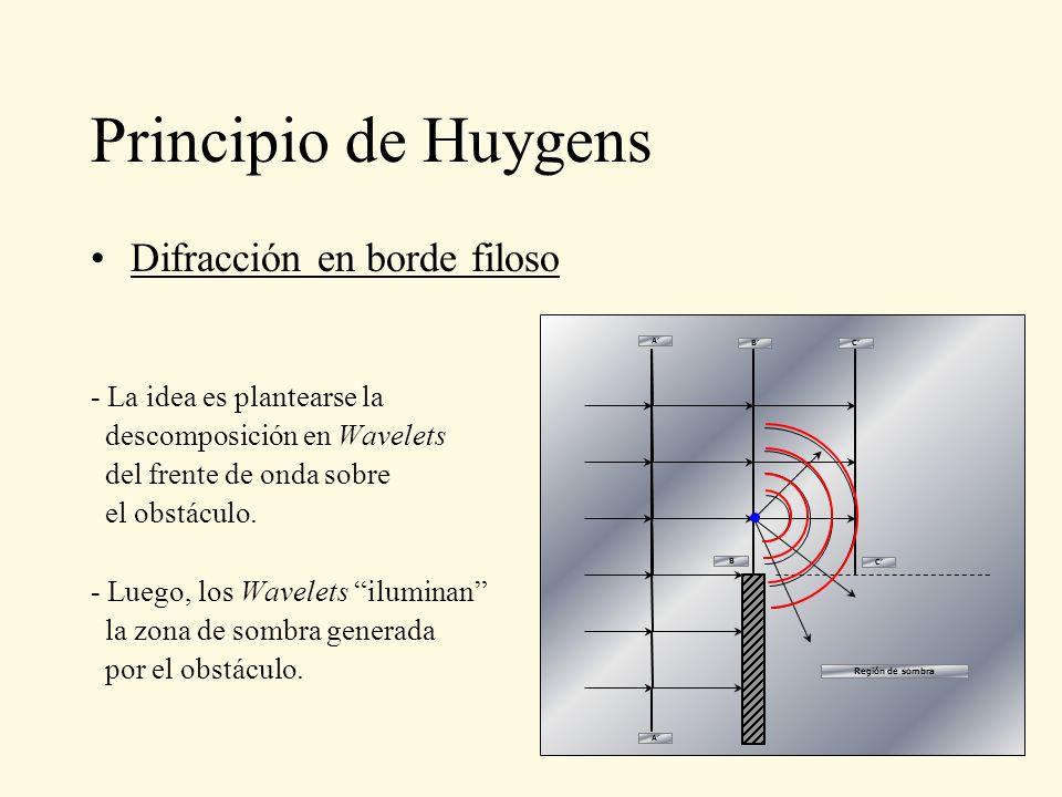 Principio de Huygens Difracción en borde filoso