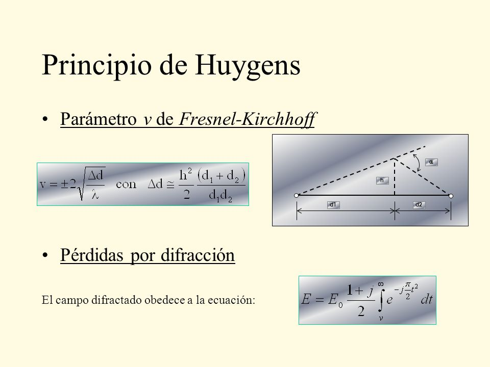 Principio de Huygens Parámetro v de Fresnel-Kirchhoff