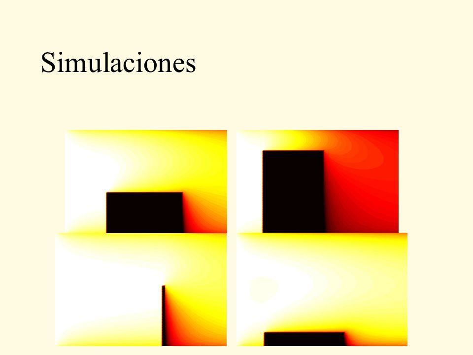 Simulaciones