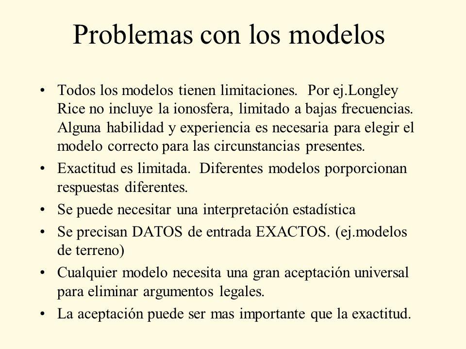 Problemas con los modelos