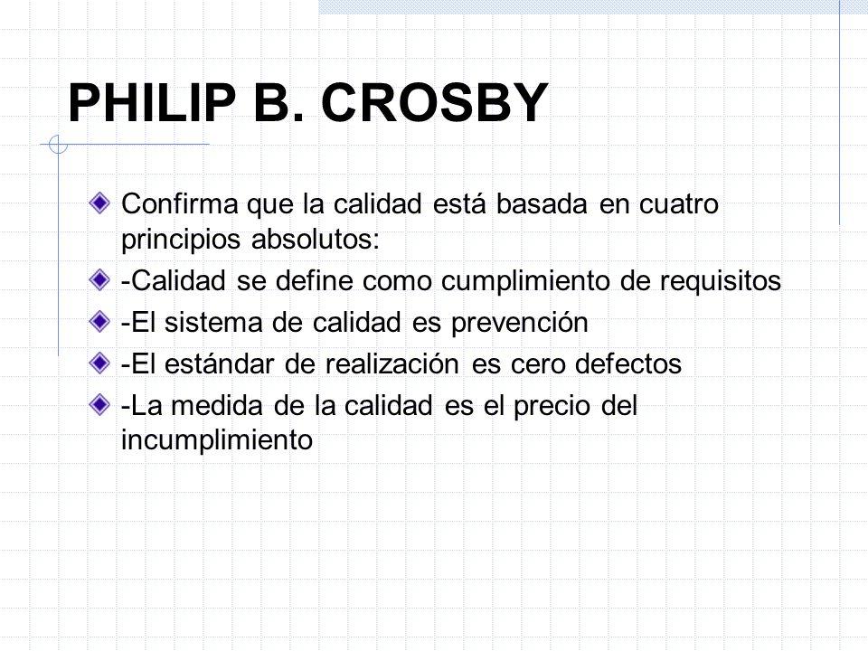 PHILIP B. CROSBY Confirma que la calidad está basada en cuatro principios absolutos: -Calidad se define como cumplimiento de requisitos.