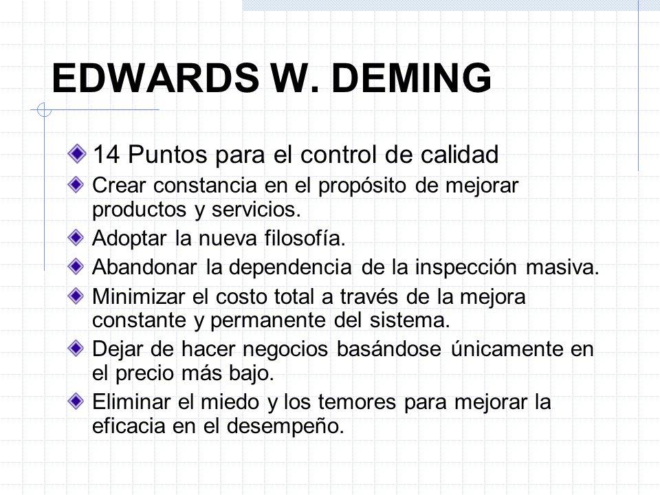 EDWARDS W. DEMING 14 Puntos para el control de calidad