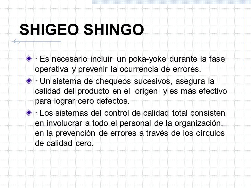 SHIGEO SHINGO· Es necesario incluir un poka-yoke durante la fase operativa y prevenir la ocurrencia de errores.