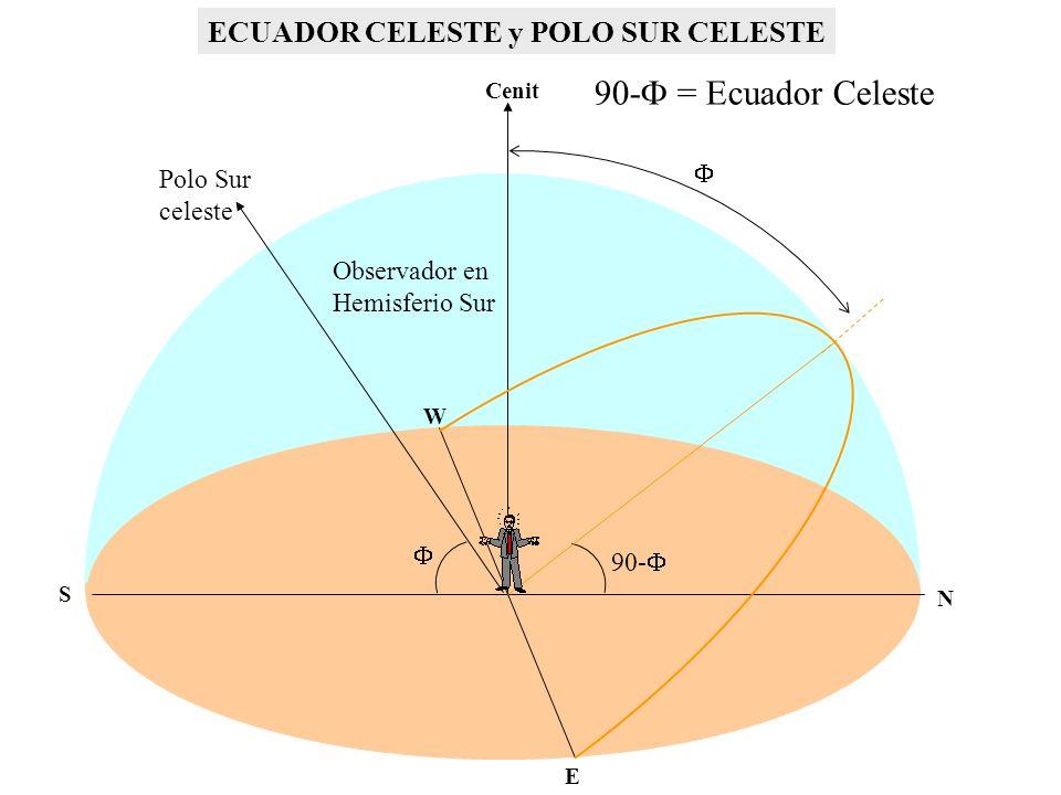 90- = Ecuador Celeste ECUADOR CELESTE y POLO SUR CELESTE  Polo Sur