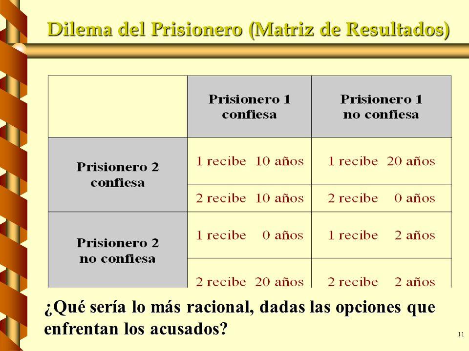 Dilema del Prisionero (Matriz de Resultados)