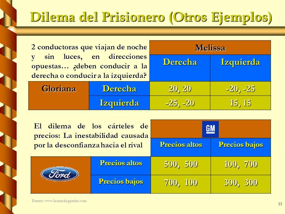 Dilema del Prisionero (Otros Ejemplos)