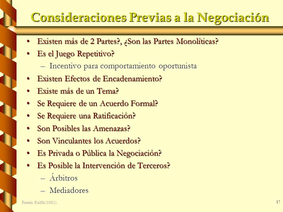 Consideraciones Previas a la Negociación