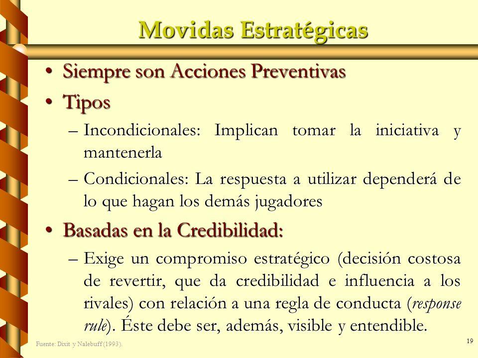 Movidas Estratégicas Siempre son Acciones Preventivas Tipos