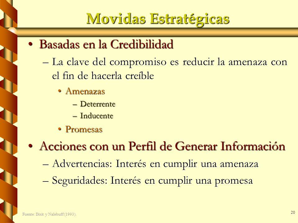Movidas Estratégicas Basadas en la Credibilidad