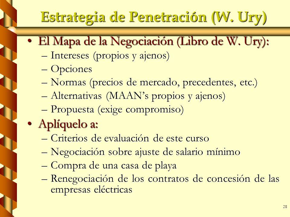 Estrategia de Penetración (W. Ury)