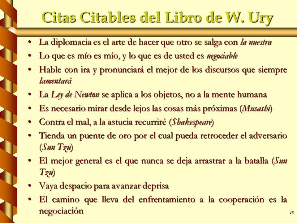 Citas Citables del Libro de W. Ury