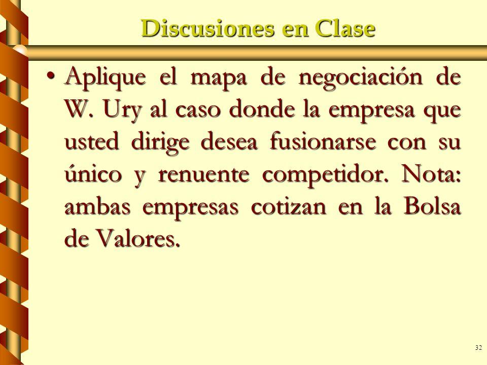 Discusiones en Clase