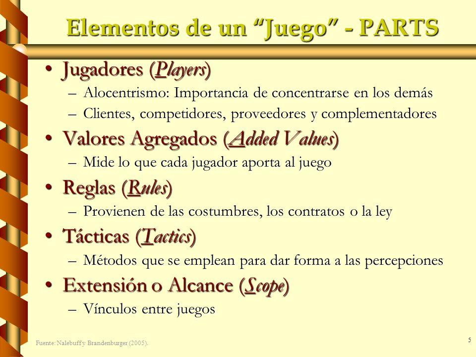 Elementos de un Juego - PARTS