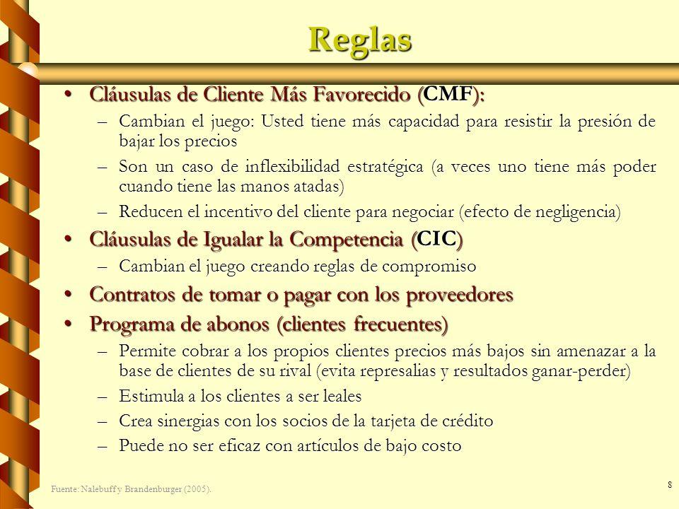 Reglas Cláusulas de Cliente Más Favorecido (CMF):
