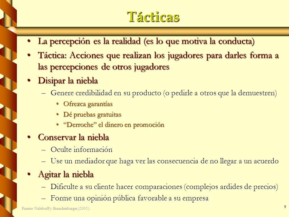 Tácticas La percepción es la realidad (es lo que motiva la conducta)