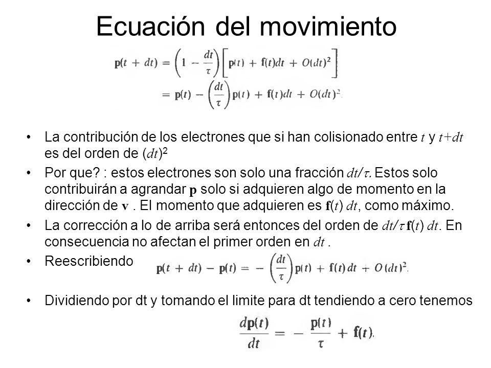 Ecuación del movimiento
