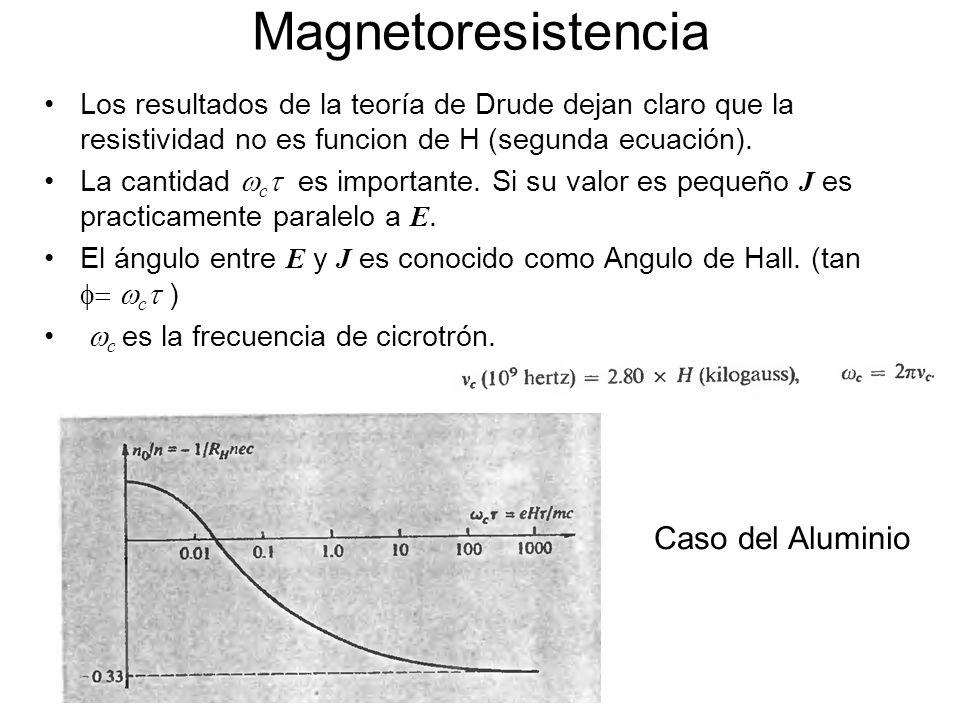 Magnetoresistencia Caso del Aluminio