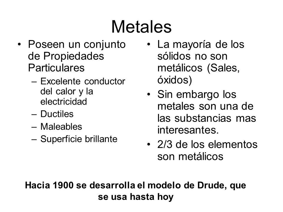 Hacia 1900 se desarrolla el modelo de Drude, que se usa hasta hoy