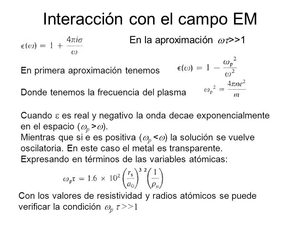 Interacción con el campo EM