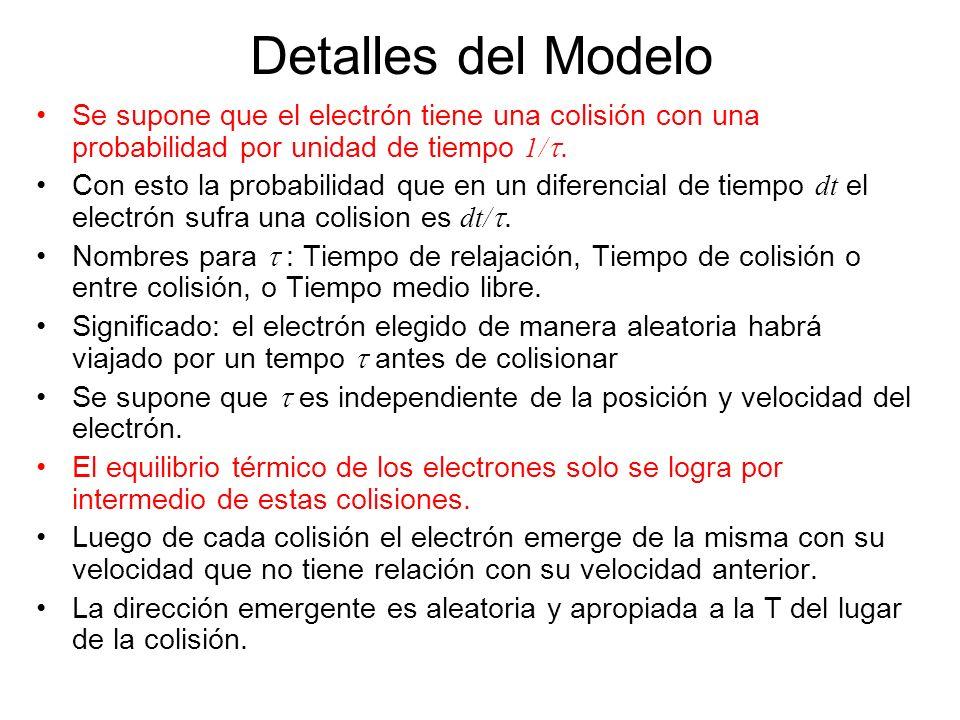 Detalles del ModeloSe supone que el electrón tiene una colisión con una probabilidad por unidad de tiempo 1/t.