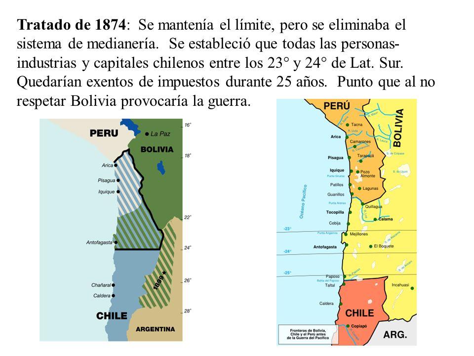 Tratado de 1874: Se mantenía el límite, pero se eliminaba el sistema de medianería.