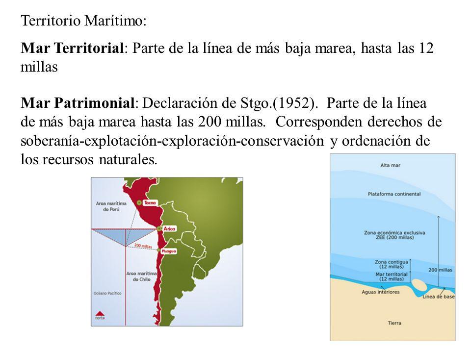 Territorio Marítimo: Mar Territorial: Parte de la línea de más baja marea, hasta las 12 millas.