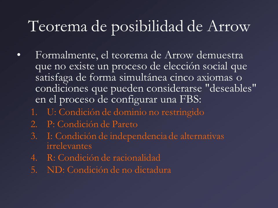 Teorema de posibilidad de Arrow