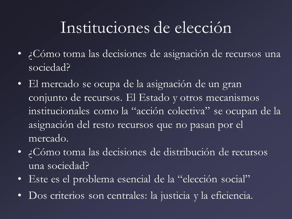 Instituciones de elección