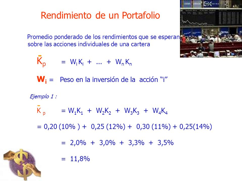 - Wi = Peso en la inversión de la acción i