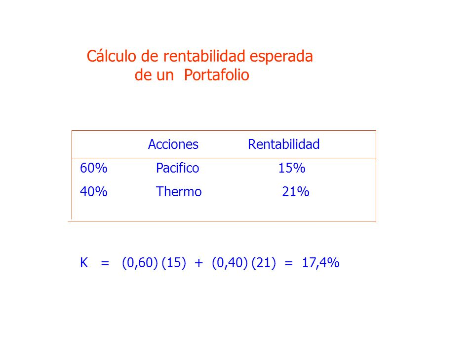 Cálculo de rentabilidad esperada de un Portafolio