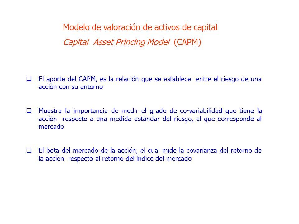 Modelo de valoración de activos de capital