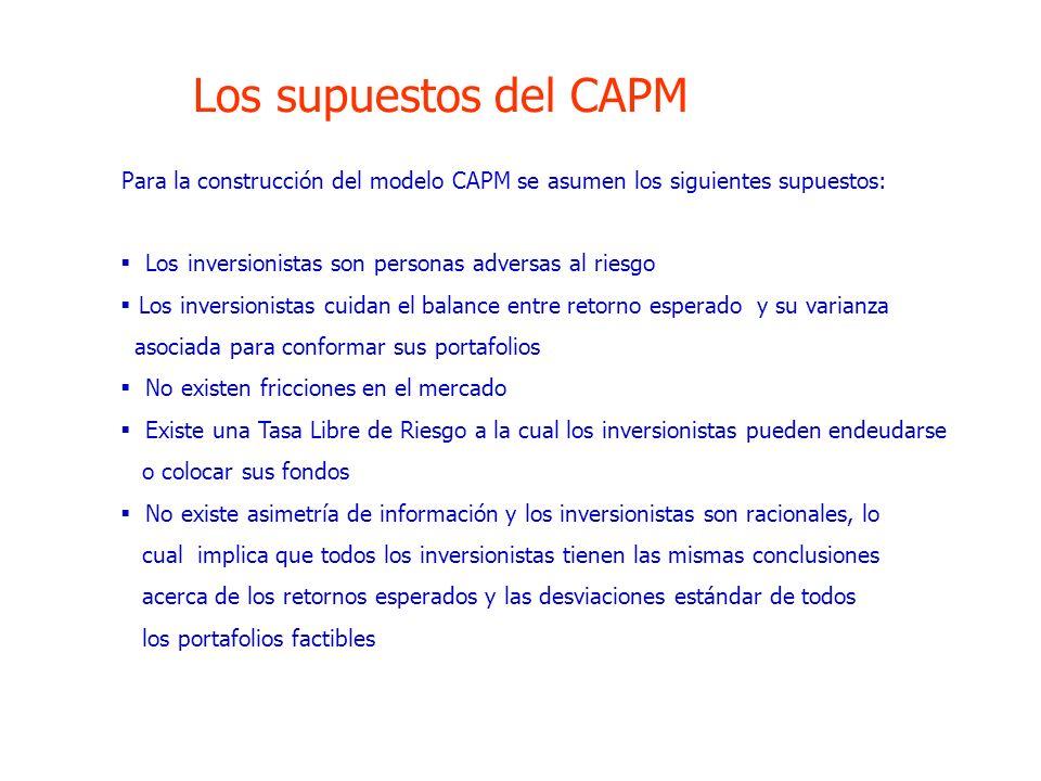 Los supuestos del CAPM Para la construcción del modelo CAPM se asumen los siguientes supuestos: Los inversionistas son personas adversas al riesgo.