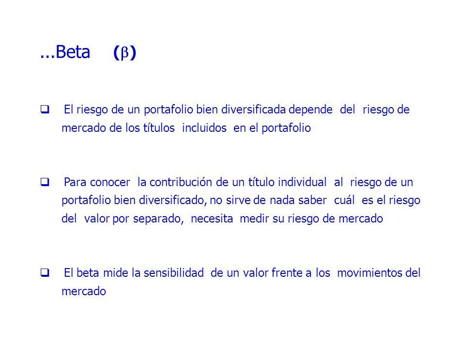 () ...Beta. El riesgo de un portafolio bien diversificada depende del riesgo de. mercado de los títulos incluidos en el portafolio.