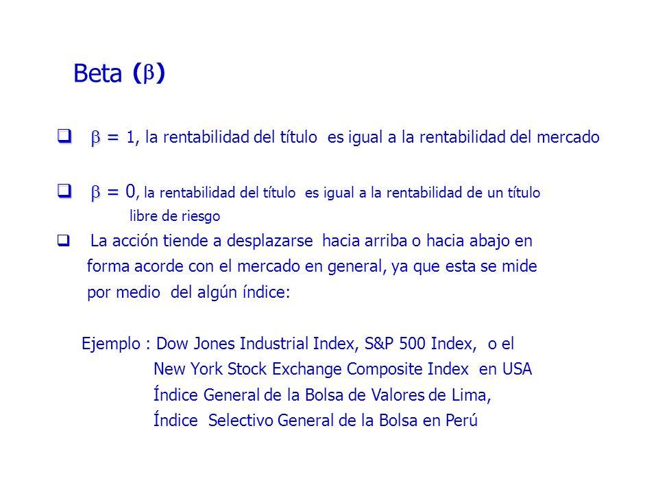Beta  = 1, la rentabilidad del título es igual a la rentabilidad del mercado.