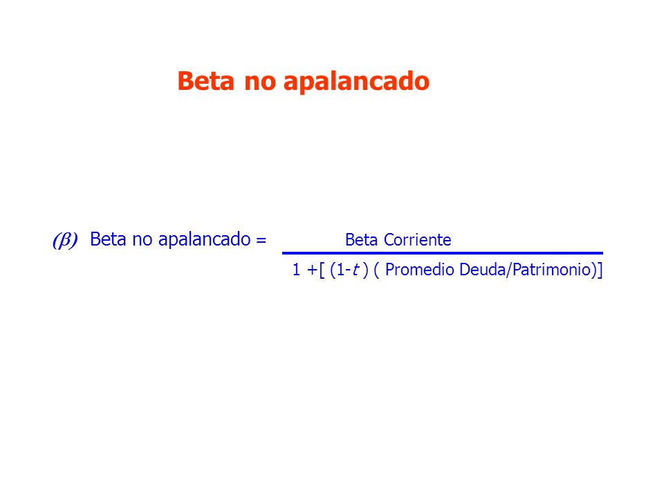Beta no apalancado (b) Beta no apalancado = Beta Corriente
