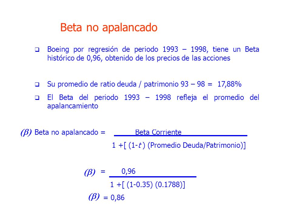 Boeing por regresión de periodo 1993 – 1998, tiene un Beta histórico de 0,96, obtenido de los precios de las acciones