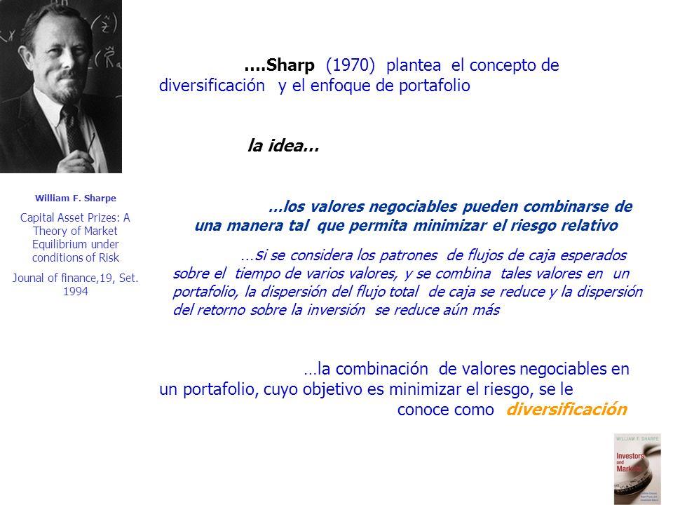 ….Sharp (1970) plantea el concepto de diversificación y el enfoque de portafolio