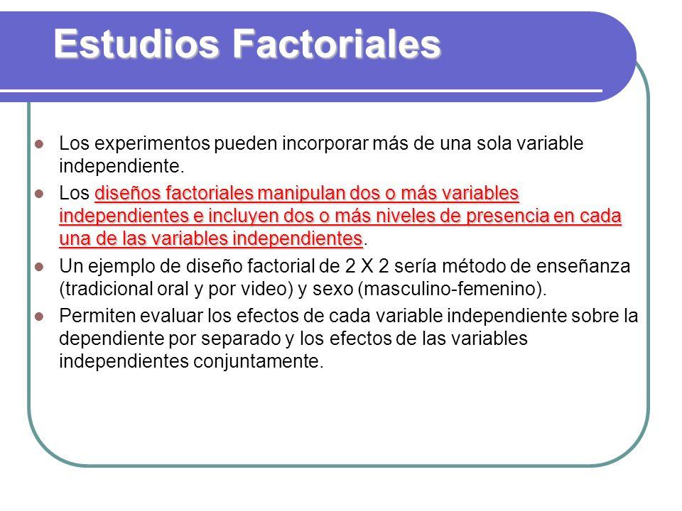 Estudios Factoriales Los experimentos pueden incorporar más de una sola variable independiente.