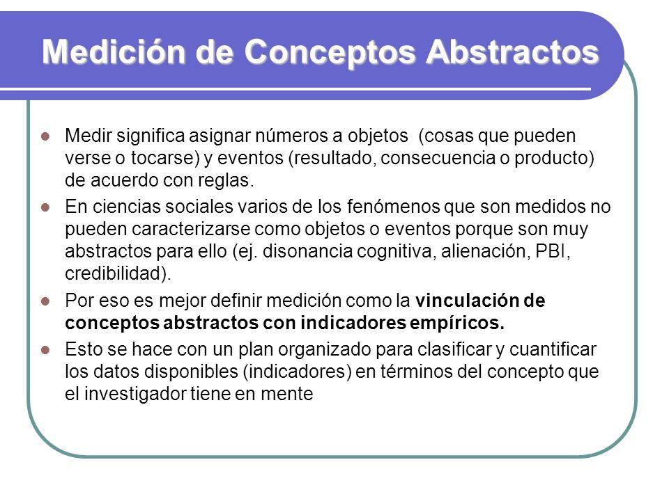 Medición de Conceptos Abstractos
