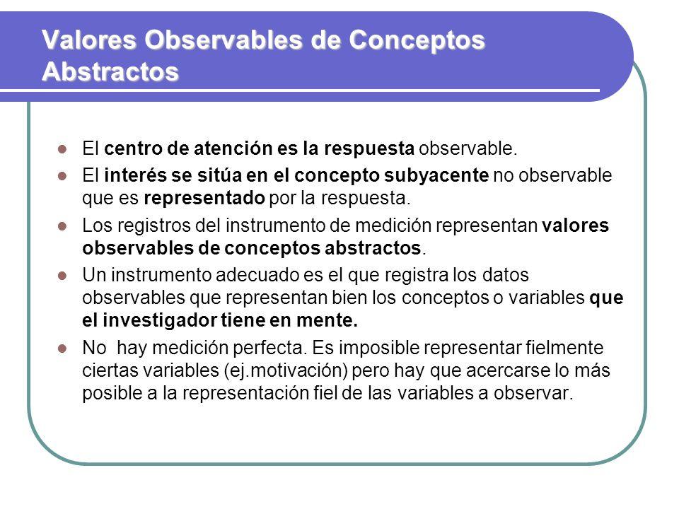 Valores Observables de Conceptos Abstractos