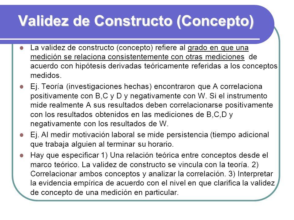 Validez de Constructo (Concepto)