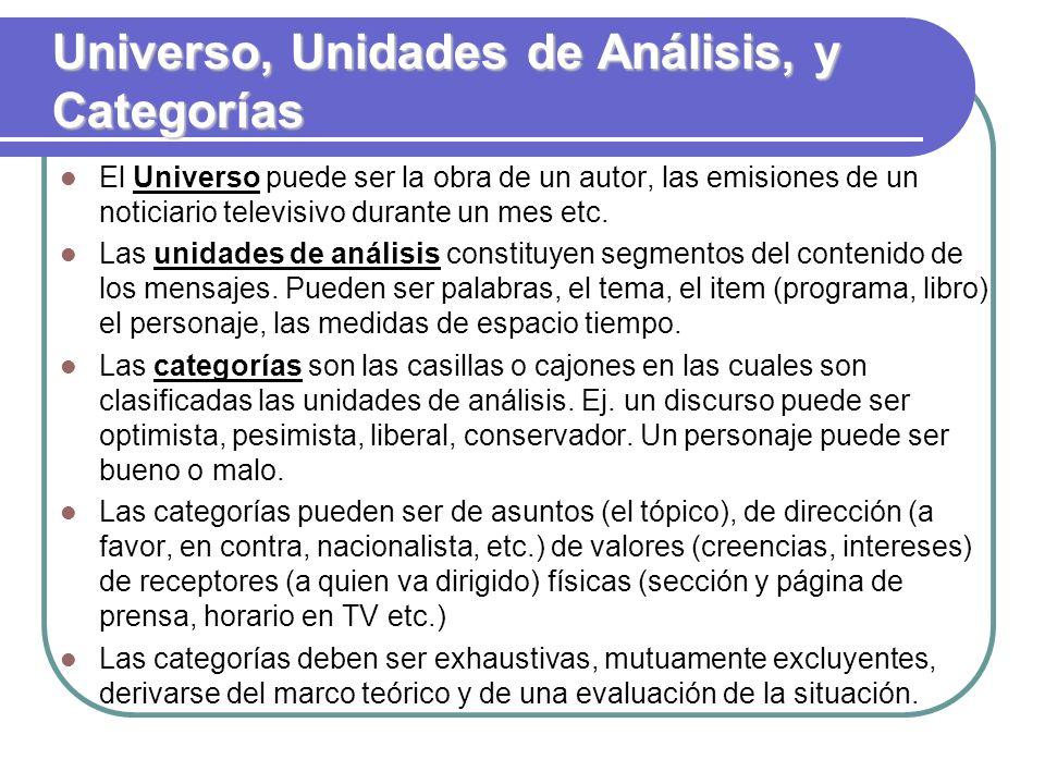 Universo, Unidades de Análisis, y Categorías